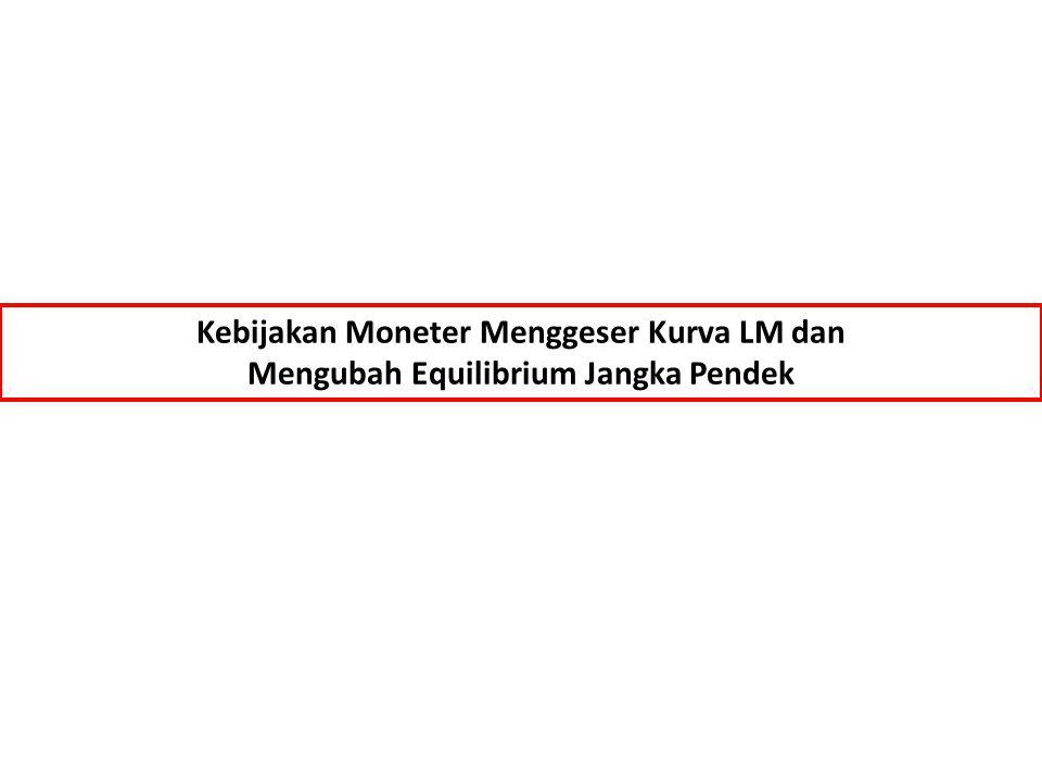 Kebijakan Moneter Menggeser Kurva LM dan Mengubah Equilibrium Jangka Pendek
