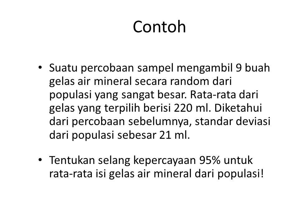Contoh Suatu percobaan sampel mengambil 9 buah gelas air mineral secara random dari populasi yang sangat besar. Rata-rata dari gelas yang terpilih ber