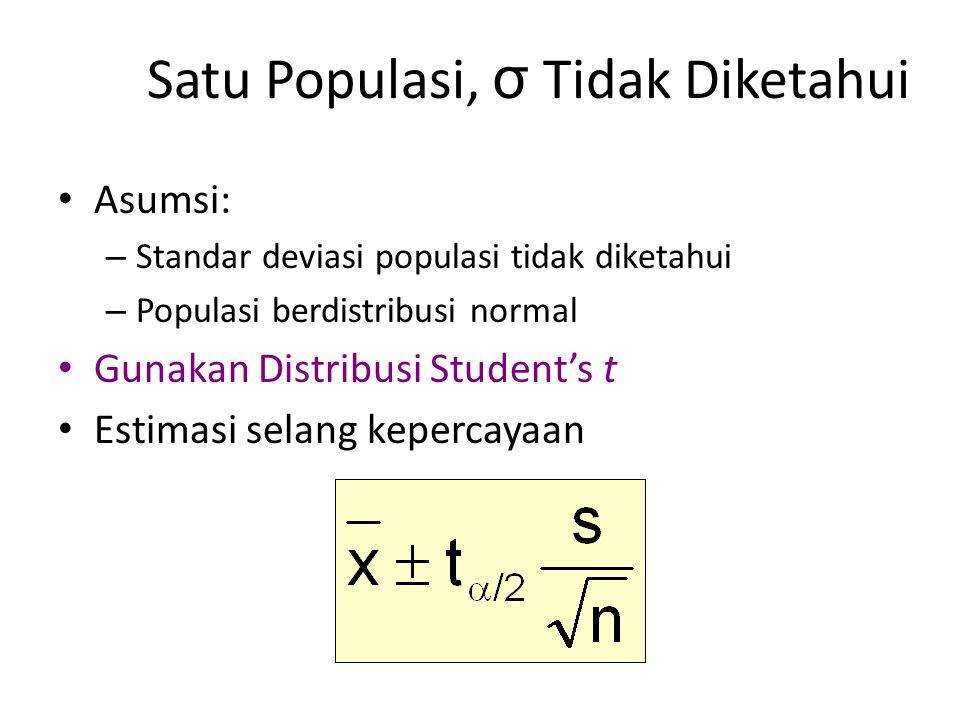 Asumsi: – Standar deviasi populasi tidak diketahui – Populasi berdistribusi normal Gunakan Distribusi Student's t Estimasi selang kepercayaan Satu Pop