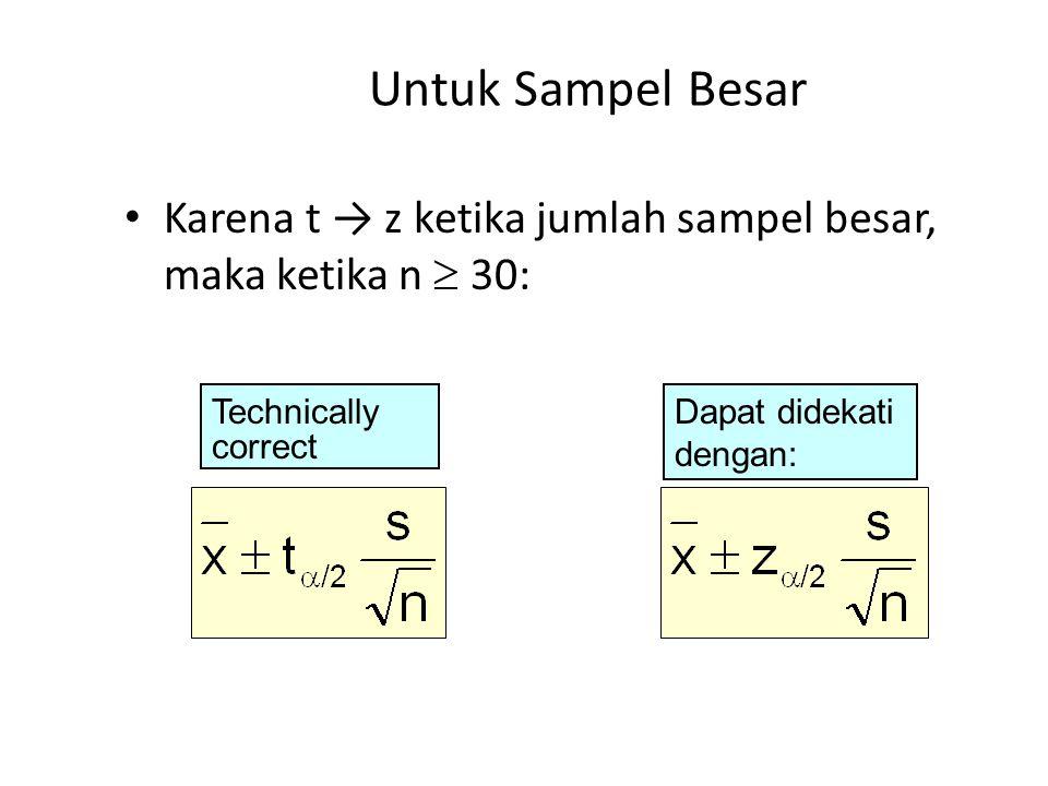 Untuk Sampel Besar Karena t → z ketika jumlah sampel besar, maka ketika n  30: Technically correct Dapat didekati dengan: