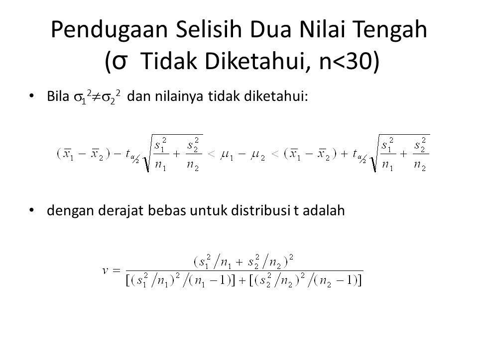 Pendugaan Selisih Dua Nilai Tengah ( σ Tidak Diketahui, n<30) Bila  1 2  2 2 dan nilainya tidak diketahui: dengan derajat bebas untuk distribusi t adalah
