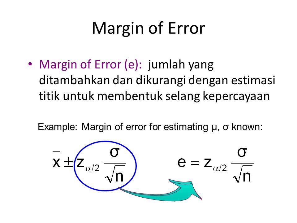 Margin of Error Margin of Error (e): jumlah yang ditambahkan dan dikurangi dengan estimasi titik untuk membentuk selang kepercayaan Example: Margin of error for estimating μ, σ known: