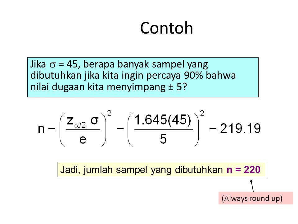 Contoh Jika  = 45, berapa banyak sampel yang dibutuhkan jika kita ingin percaya 90% bahwa nilai dugaan kita menyimpang ± 5.