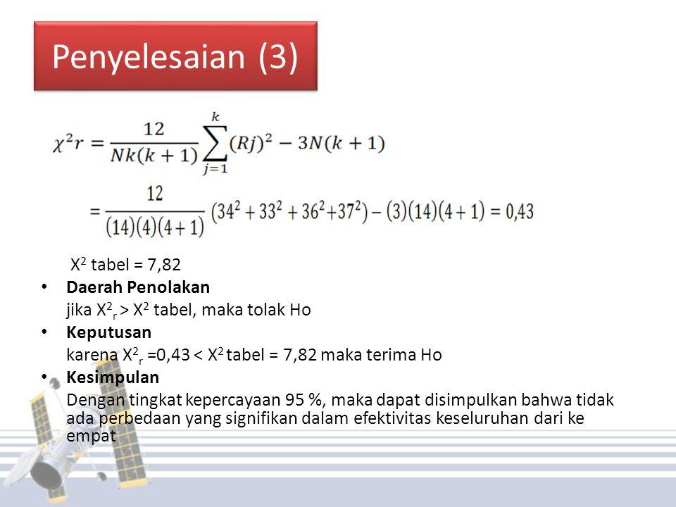 Penyelesaian (3) X 2 tabel = 7,82 Daerah Penolakan jika X 2 r > X 2 tabel, maka tolak Ho Keputusan karena X 2 r =0,43 < X 2 tabel = 7,82 maka terima H