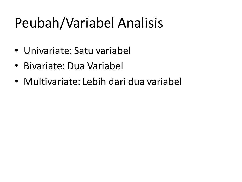 Peubah/Variabel Analisis Univariate: Satu variabel Bivariate: Dua Variabel Multivariate: Lebih dari dua variabel
