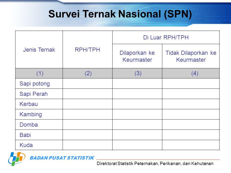 Direktorat Statistik Peternakan, Perikanan, dan Kehutanan BADAN PUSAT STATISTIK Survei Ternak Nasional (SPN) Jenis TernakRPH/TPH Di Luar RPH/TPH Dilap