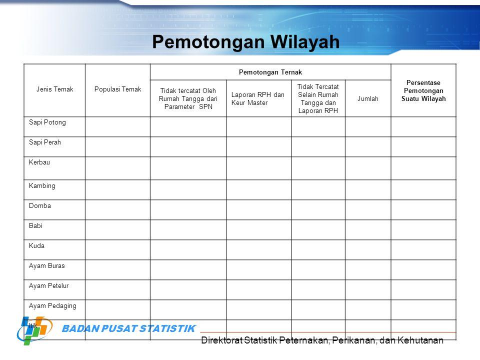 Direktorat Statistik Peternakan, Perikanan, dan Kehutanan BADAN PUSAT STATISTIK Pemotongan Wilayah Jenis TernakPopulasi Ternak Pemotongan Ternak Perse