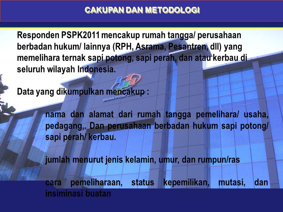 CAKUPAN DAN METODOLOGI Responden PSPK2011 mencakup rumah tangga/ perusahaan berbadan hukum/ lainnya (RPH, Asrama, Pesantren, dll) yang memelihara tern