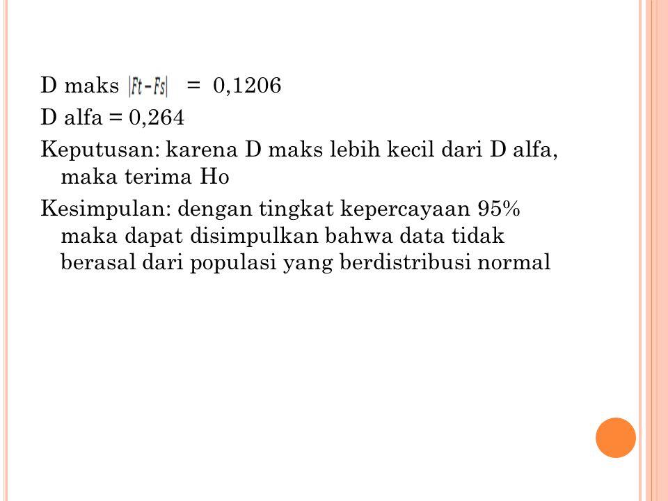 D maks = 0,1206 D alfa = 0,264 Keputusan: karena D maks lebih kecil dari D alfa, maka terima Ho Kesimpulan: dengan tingkat kepercayaan 95% maka dapat