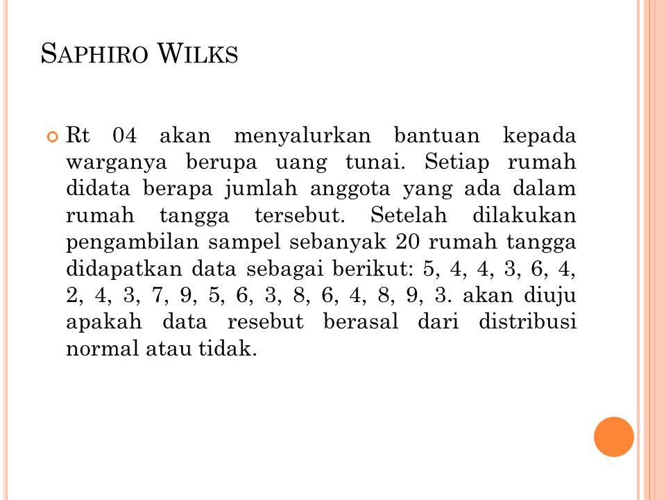 S APHIRO W ILKS Rt 04 akan menyalurkan bantuan kepada warganya berupa uang tunai. Setiap rumah didata berapa jumlah anggota yang ada dalam rumah tangg