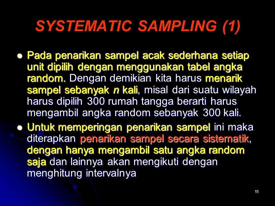 15 SYSTEMATIC SAMPLING (1) Pada penarikan sampel acak sederhana setiap unit dipilih dengan menggunakan tabel angka random. Dengan demikian kita harus