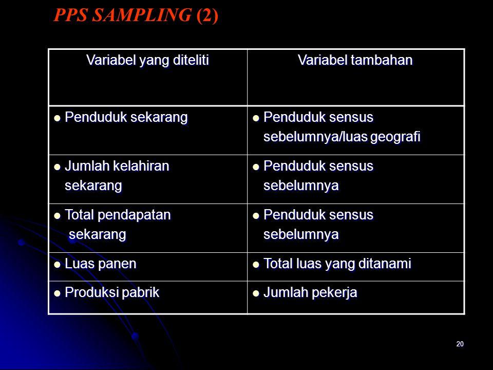 20 Variabel yang diteliti Variabel tambahan Penduduk sekarang Penduduk sekarang Penduduk sensus Penduduk sensus sebelumnya/luas geografi sebelumnya/lu