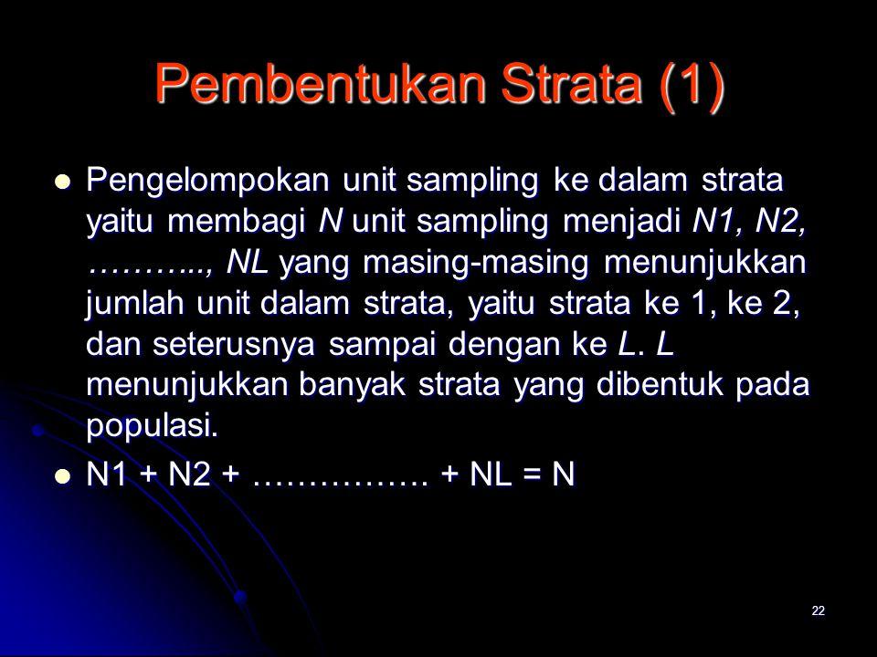 22 Pembentukan Strata (1) Pengelompokan unit sampling ke dalam strata yaitu membagi N unit sampling menjadi N1, N2, ……….., NL yang masing-masing menun