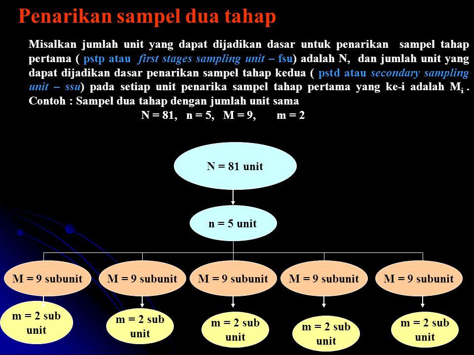 33 Penarikan sampel dua tahap Misalkan jumlah unit yang dapat dijadikan dasar untuk penarikan sampel tahap pertama ( pstp atau first stages sampling u