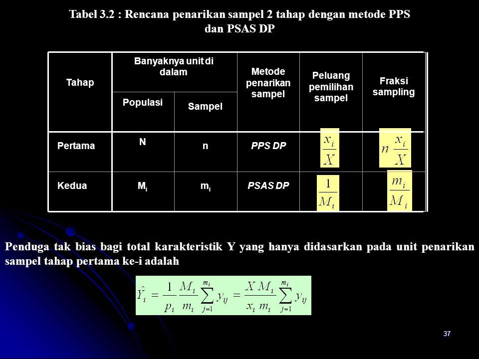 37 Tabel 3.2 : Rencana penarikan sampel 2 tahap dengan metode PPS dan PSAS DP Tahap Banyaknya unit di dalam Metode penarikan sampel Peluang pemilihan
