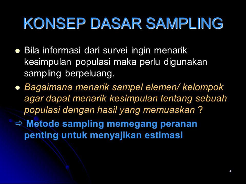 4 KONSEP DASAR SAMPLING Bila informasi dari survei ingin menarik kesimpulan populasi maka perlu digunakan sampling berpeluang. Bagaimana menarik sampe