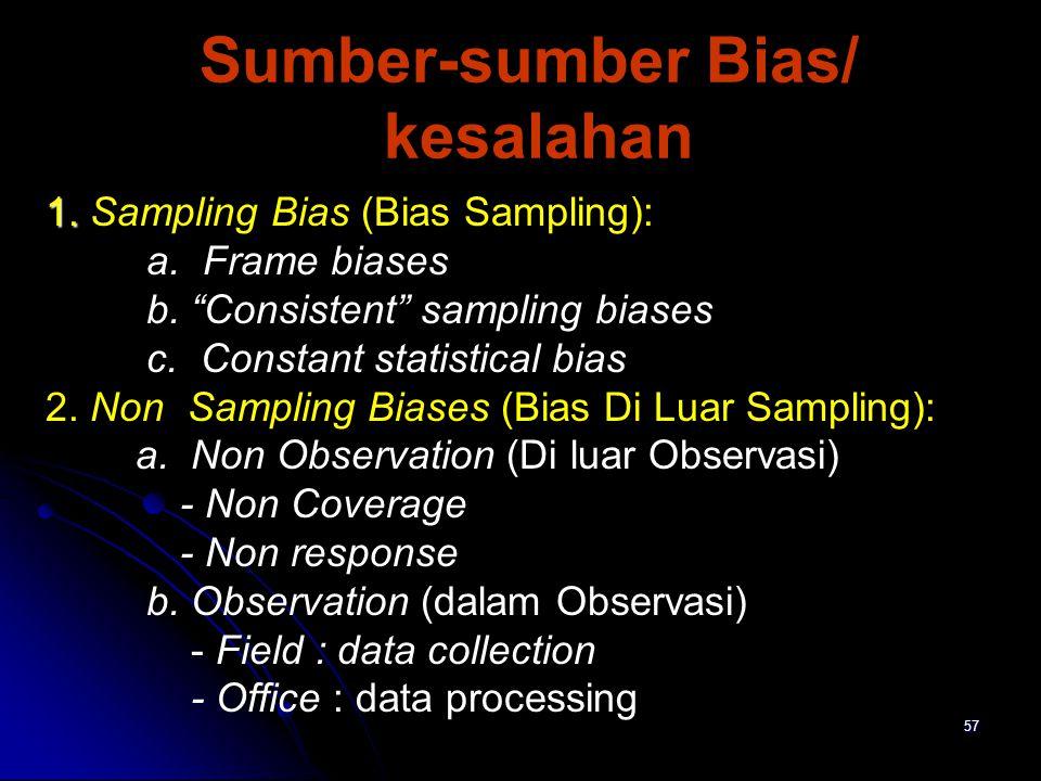 "57 Sumber-sumber Bias/ kesalahan 1. 1. Sampling Bias (Bias Sampling): a. Frame biases b. ""Consistent"" sampling biases c. Constant statistical bias 2."