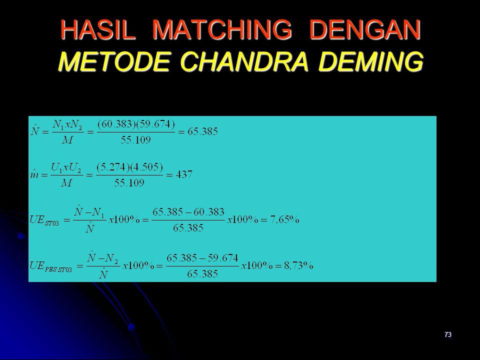 73 HASIL MATCHING DENGAN METODE CHANDRA DEMING