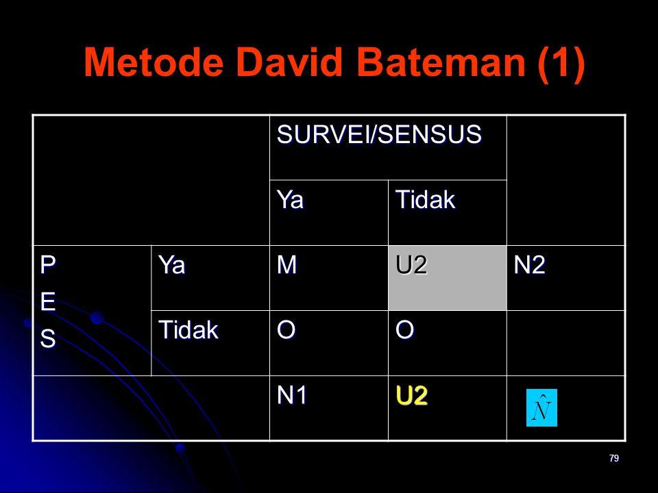 79 Metode David Bateman (1) SURVEI/SENSUS YaTidak PESYaMU2N2 TidakOO N1U2