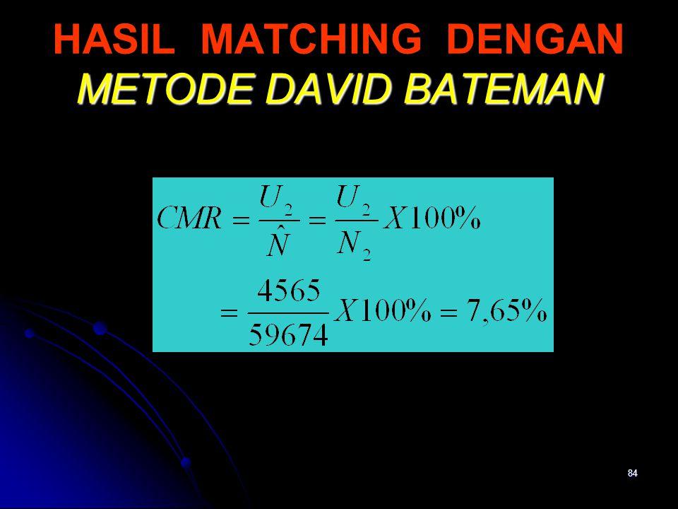 84 METODE DAVID BATEMAN HASIL MATCHING DENGAN METODE DAVID BATEMAN
