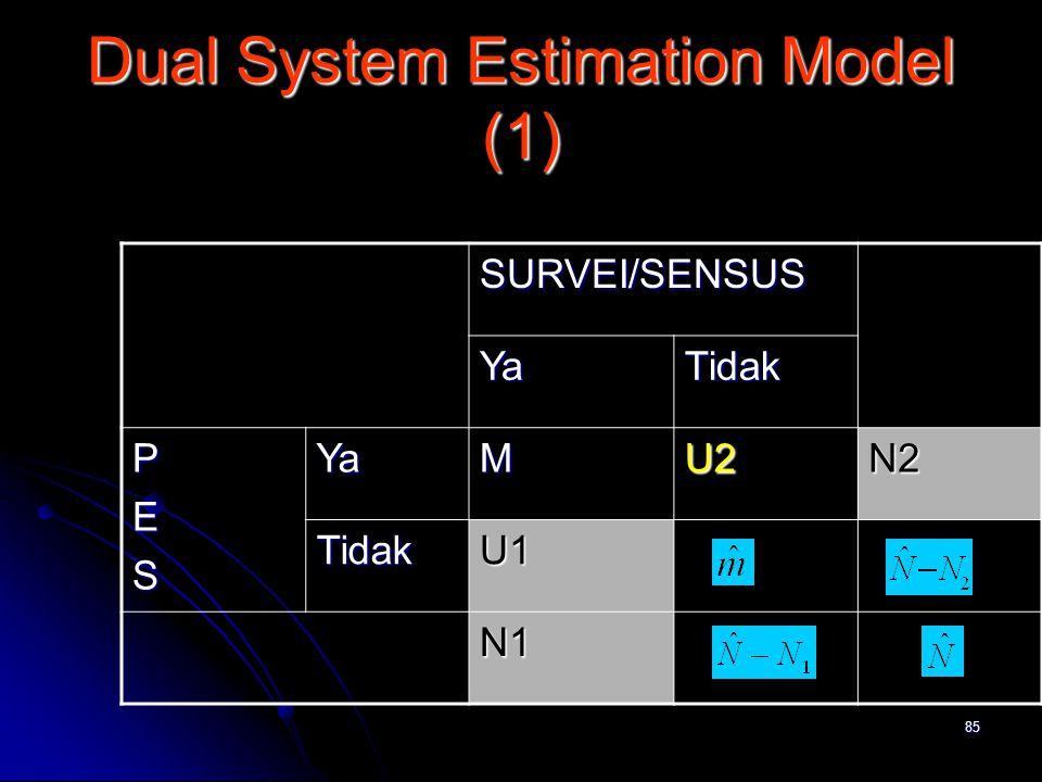 85 Dual System Estimation Model (1) SURVEI/SENSUS YaTidak PESYaMU2N2 TidakU1 N1