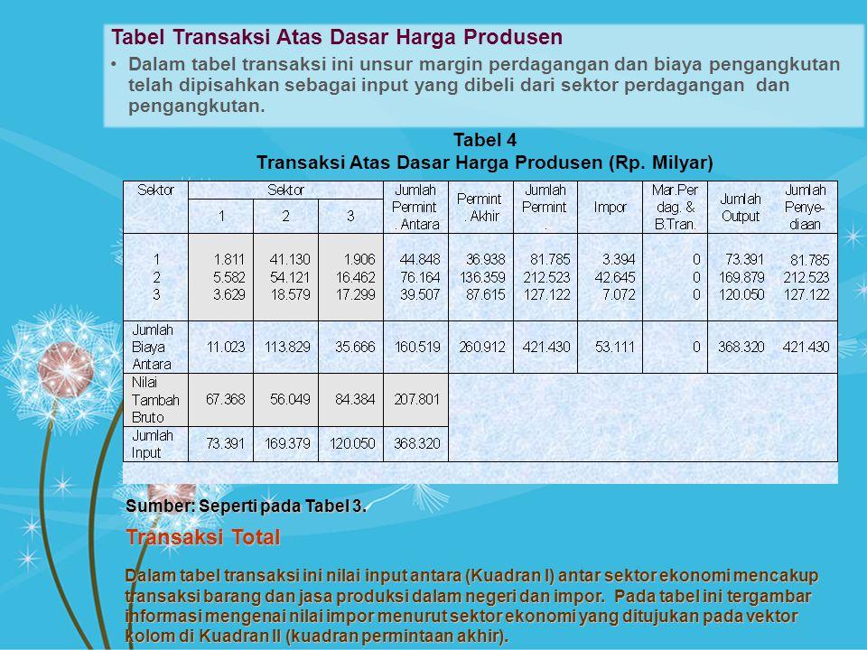 Tabel Transaksi Atas Dasar Harga Produsen Dalam tabel transaksi ini unsur margin perdagangan dan biaya pengangkutan telah dipisahkan sebagai input yan