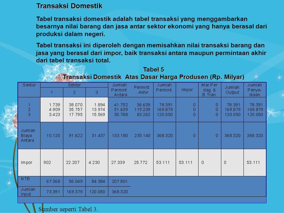 Transaksi Domestik Tabel transaksi domestik adalah tabel transaksi yang menggambarkan besarnya nilai barang dan jasa antar sektor ekonomi yang hanya b