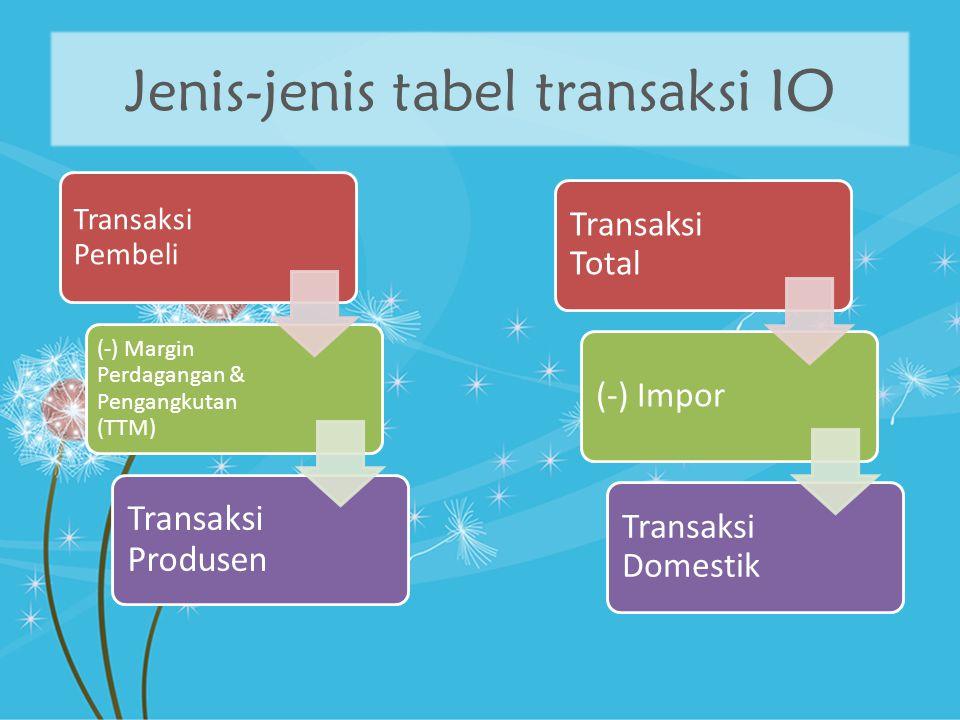 Jenis-jenis tabel transaksi IO Transaksi Pembeli (-) Margin Perdagangan & Pengangkutan (TTM) Transaksi Produsen Transaksi Total (-) Impor Transaksi Do