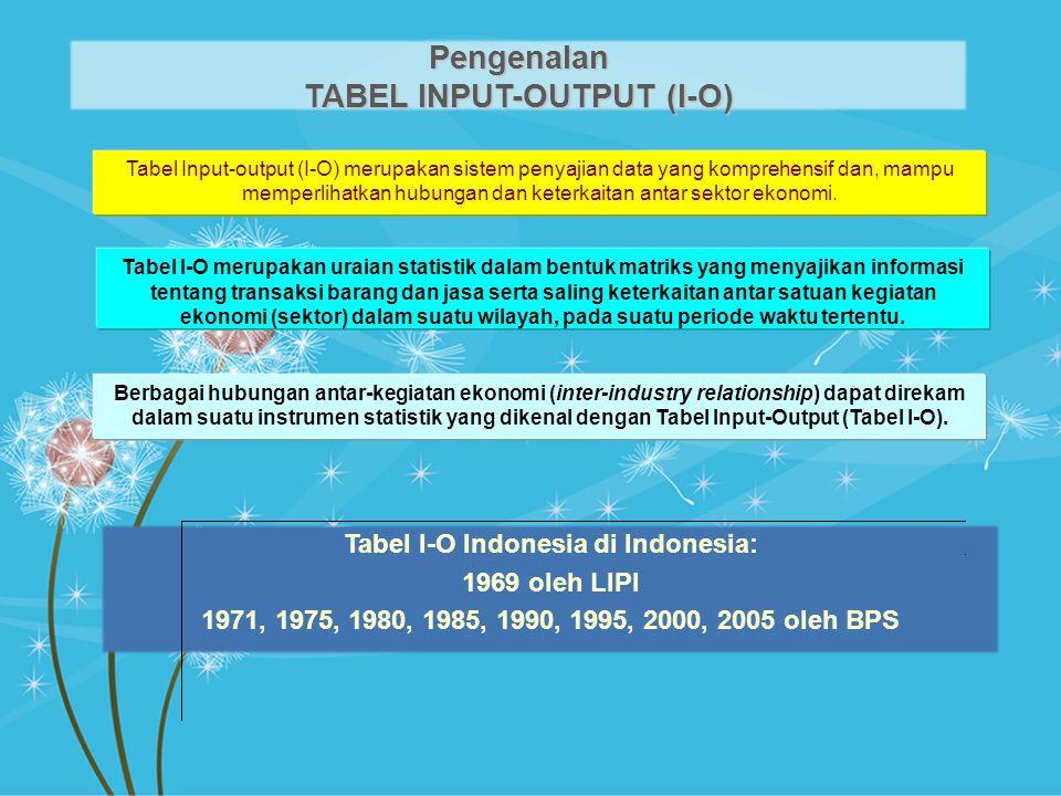 Pengenalan TABEL INPUT-OUTPUT (I-O) Tabel I-O Indonesia di Indonesia: 1969 oleh LIPI 1971, 1975, 1980, 1985, 1990, 1995, 2000, 2005 oleh BPS Tabel Inp