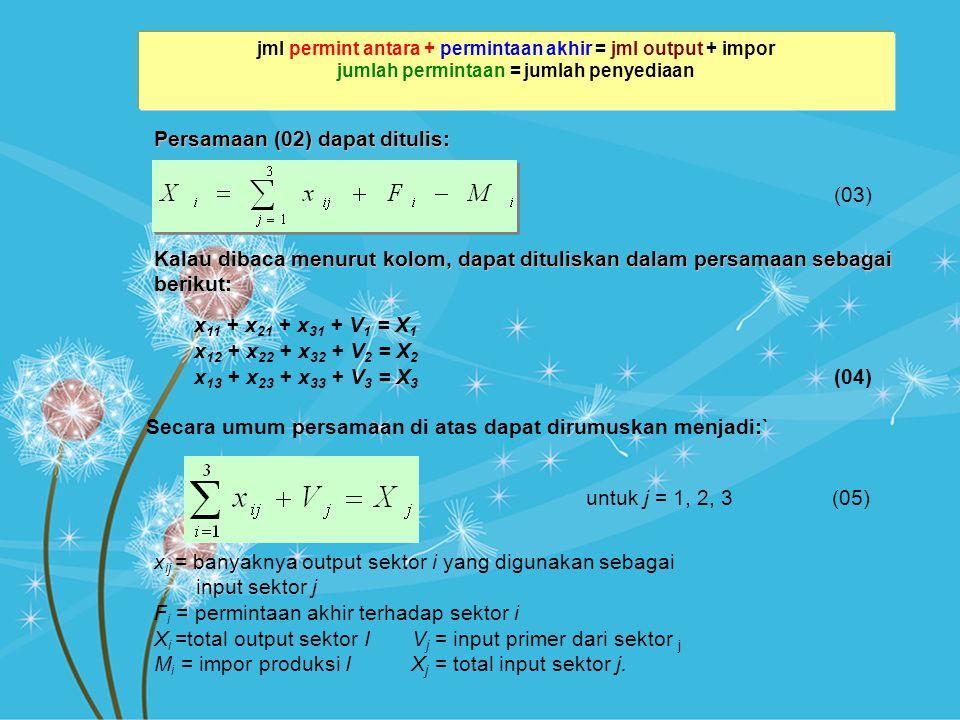 jml permint antara + permintaan akhir = jml output + impor jumlah permintaan = jumlah penyediaan Persamaan (02) dapat ditulis: (03) Kalau dibaca menur
