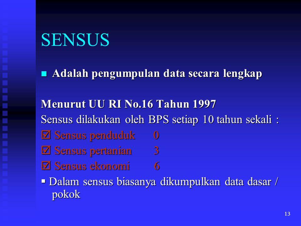 13 SENSUS Adalah pengumpulan data secara lengkap Adalah pengumpulan data secara lengkap Menurut UU RI No.16 Tahun 1997 Sensus dilakukan oleh BPS setia