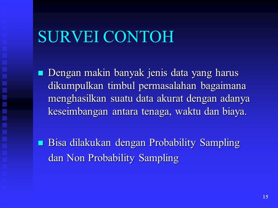 15 SURVEI CONTOH Dengan makin banyak jenis data yang harus dikumpulkan timbul permasalahan bagaimana menghasilkan suatu data akurat dengan adanya kese