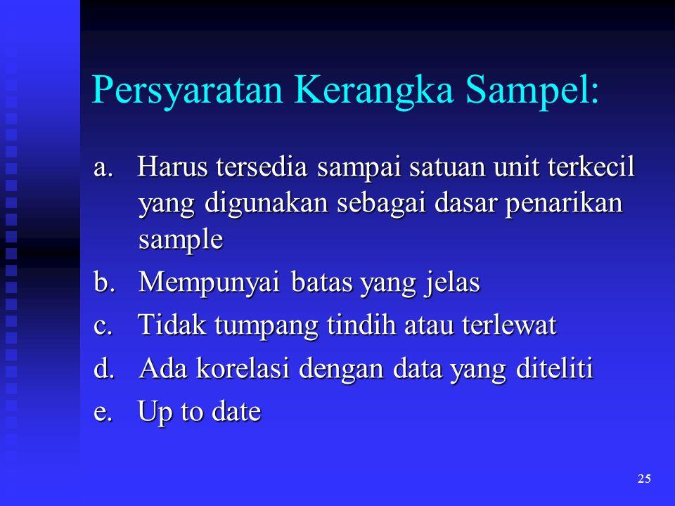 25 Persyaratan Kerangka Sampel: a. Harus tersedia sampai satuan unit terkecil yang digunakan sebagai dasar penarikan sample b. Mempunyai batas yang je