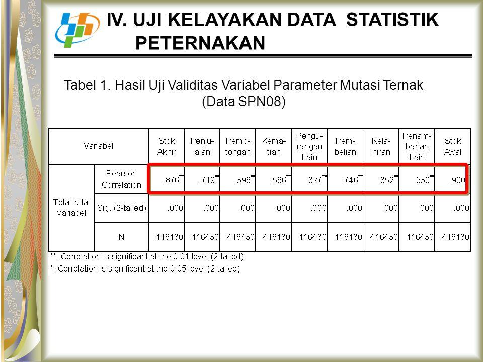 IV. UJI KELAYAKAN DATA STATISTIK PETERNAKAN Tabel 1. Hasil Uji Validitas Variabel Parameter Mutasi Ternak (Data SPN08)