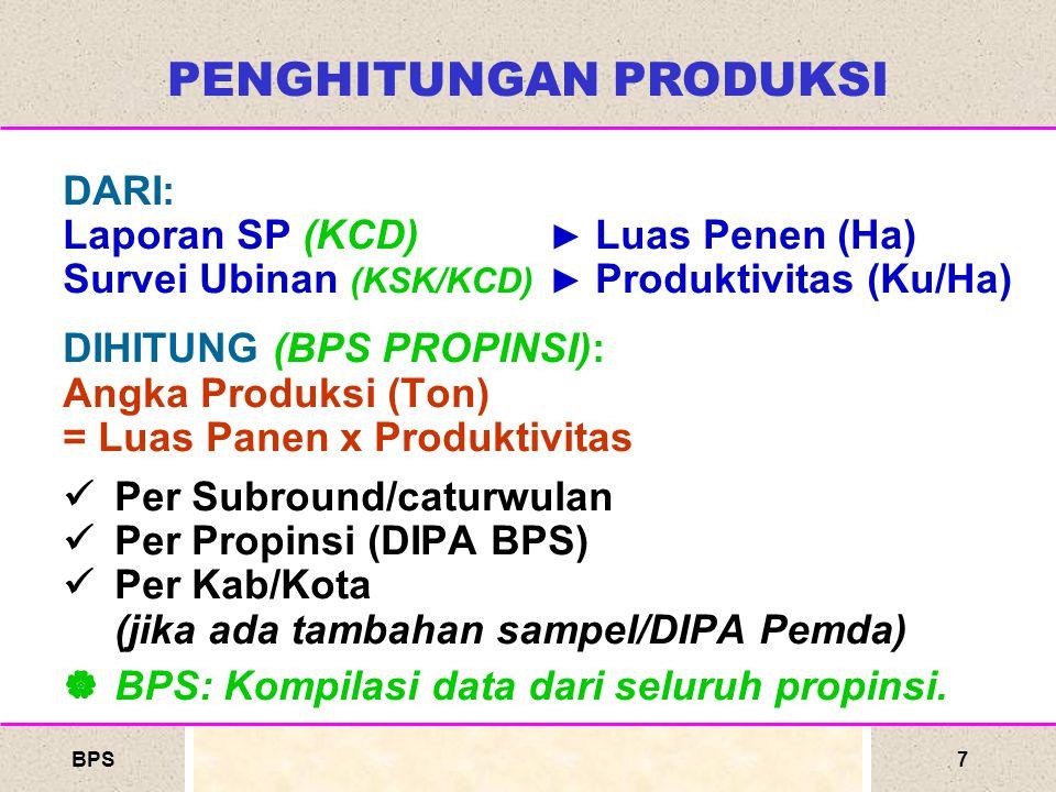 BPS7 DARI: Laporan SP (KCD) ► Luas Penen (Ha) Survei Ubinan (KSK/KCD)► Produktivitas (Ku/Ha) DIHITUNG (BPS PROPINSI): Angka Produksi (Ton) = Luas Panen x Produktivitas Per Subround/caturwulan Per Propinsi (DIPA BPS) Per Kab/Kota (jika ada tambahan sampel/DIPA Pemda)  BPS: Kompilasi data dari seluruh propinsi.