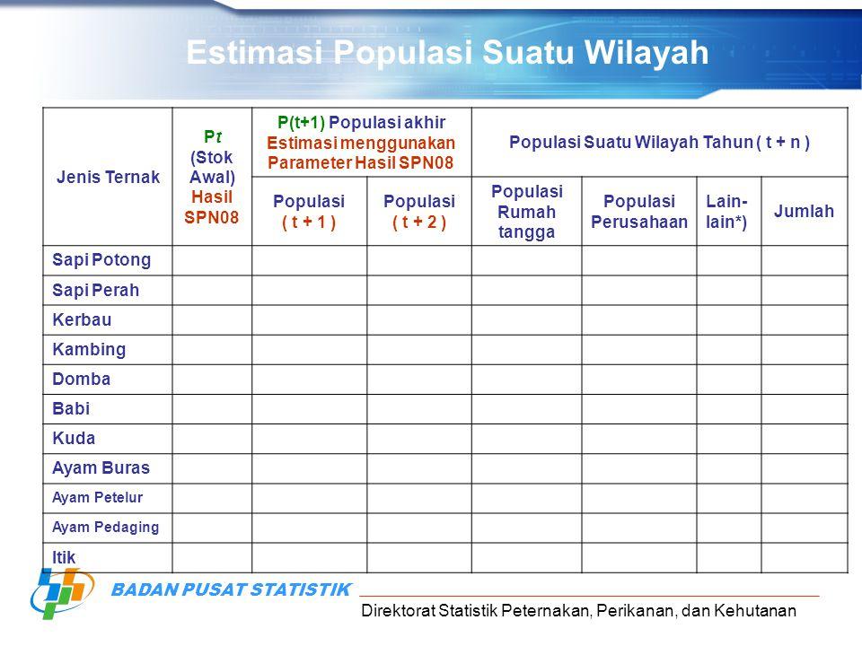 Direktorat Statistik Peternakan, Perikanan, dan Kehutanan BADAN PUSAT STATISTIK Estimasi Populasi Suatu Wilayah Jenis Ternak Pt (Stok Awal) Hasil SPN08 P(t+1) Populasi akhir Estimasi menggunakan Parameter Hasil SPN08 Populasi Suatu Wilayah Tahun ( t + n ) Populasi ( t + 1 ) Populasi ( t + 2 ) Populasi Rumah tangga Populasi Perusahaan Lain- lain*) Jumlah Sapi Potong Sapi Perah Kerbau Kambing Domba Babi Kuda Ayam Buras Ayam Petelur Ayam Pedaging Itik