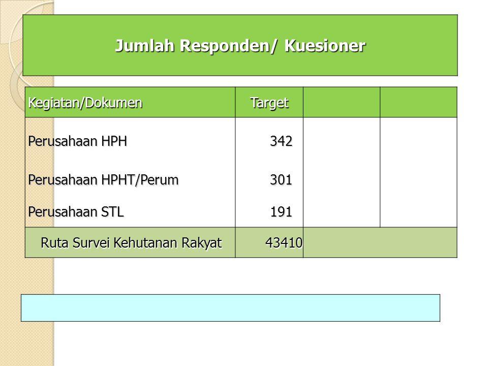 B. Survei non rutin (SKR2010) 1. Persiapan bulan Januari s/d Juni 2. Pelaksanaan bulan Juli 3. Pengolahan bulan Agustus s/d September 4. Publikasi dan