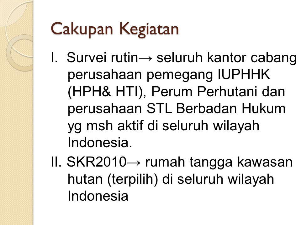 Jenis Kegiatan dan Kuesioner I. Rutin (Metode : Pencacahan Lengkap) Survei Perusahaan Pemegang IUPHHK pada hutan alam (HPH), (Kuesioner : VT-HPH) Surv