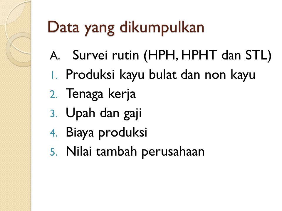Cakupan Kegiatan I. Survei rutin→ seluruh kantor cabang perusahaan pemegang IUPHHK (HPH& HTI), Perum Perhutani dan perusahaan STL Berbadan Hukum yg ms