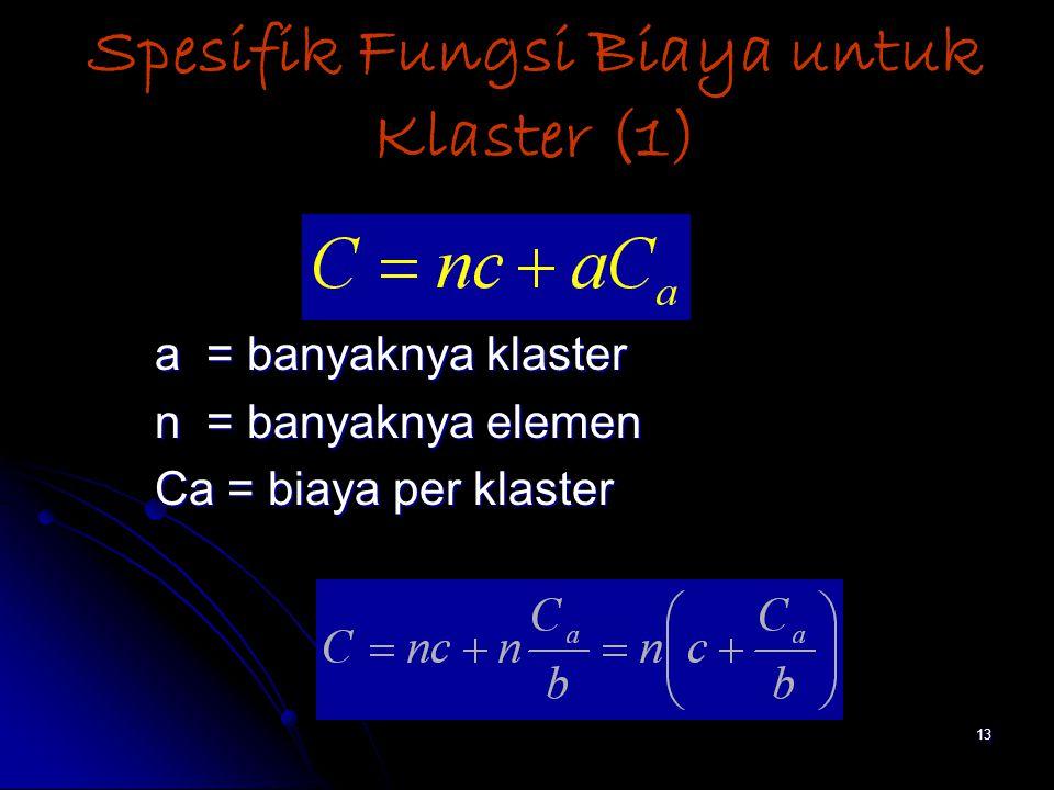 13 Spesifik Fungsi Biaya untuk Klaster (1) a = banyaknya klaster a = banyaknya klaster n = banyaknya elemen n = banyaknya elemen Ca = biaya per klaster Ca = biaya per klaster