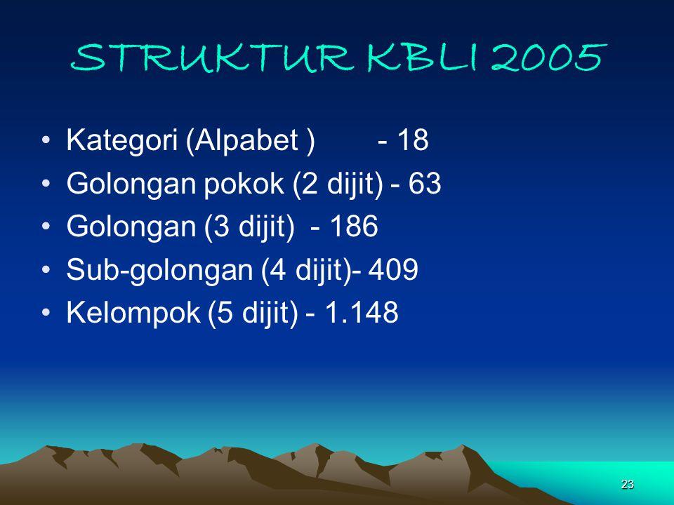 23 STRUKTUR KBLI 2005 Kategori (Alpabet )- 18 Golongan pokok (2 dijit) - 63 Golongan (3 dijit) - 186 Sub-golongan (4 dijit)- 409 Kelompok (5 dijit) - 1.148