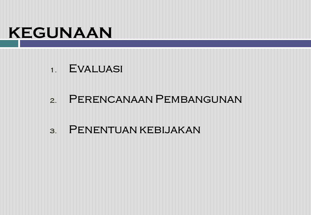 KEGUNAAN 1. Evaluasi 2. Perencanaan Pembangunan 3. Penentuan kebijakan