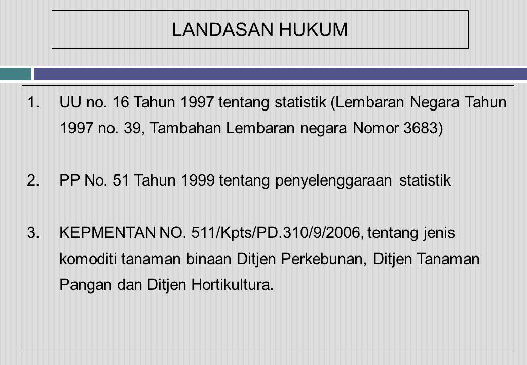 LANDASAN HUKUM 1.UU no. 16 Tahun 1997 tentang statistik (Lembaran Negara Tahun 1997 no. 39, Tambahan Lembaran negara Nomor 3683) 2.PP No. 51 Tahun 199