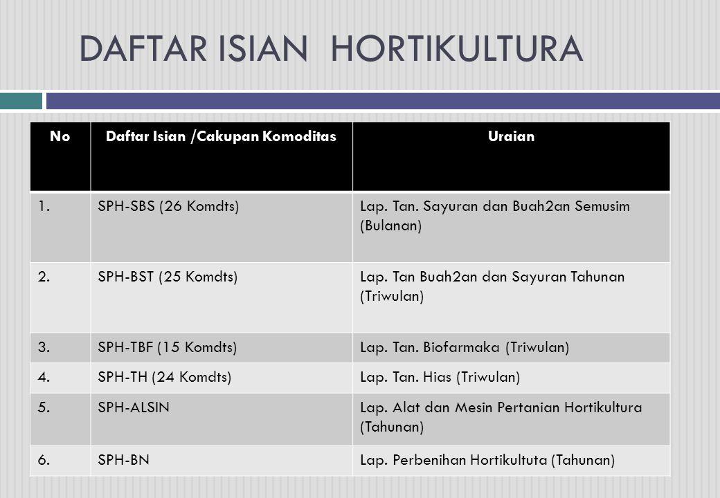 DAFTAR ISIAN HORTIKULTURA NoDaftar Isian /Cakupan KomoditasUraian 1.SPH-SBS (26 Komdts)Lap. Tan. Sayuran dan Buah2an Semusim (Bulanan) 2.SPH-BST (25 K