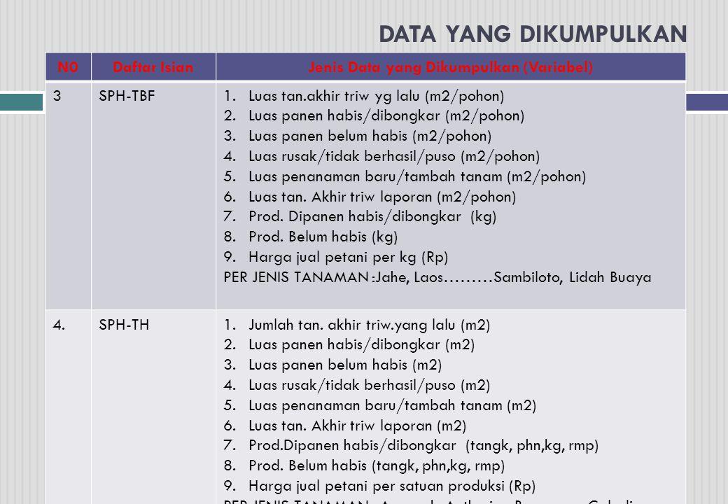 DATA YANG DIKUMPULKAN N0Daftar IsianJenis Data yang Dikumpulkan (Variabel) 3SPH-TBF1.Luas tan.akhir triw yg lalu (m2/pohon) 2.Luas panen habis/dibongk