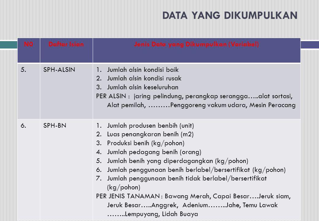 DATA YANG DIKUMPULKAN N0Daftar IsianJenis Data yang Dikumpulkan (Variabel) 5.SPH-ALSIN1.Jumlah alsin kondisi baik 2.Jumlah alsin kondisi rusak 3.Jumla