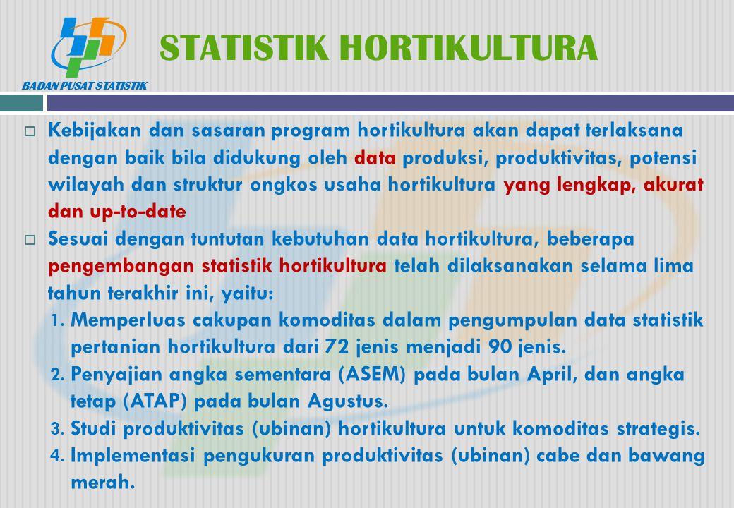 STATISTIK HORTIKULTURA  Kebijakan dan sasaran program hortikultura akan dapat terlaksana dengan baik bila didukung oleh data produksi, produktivitas,