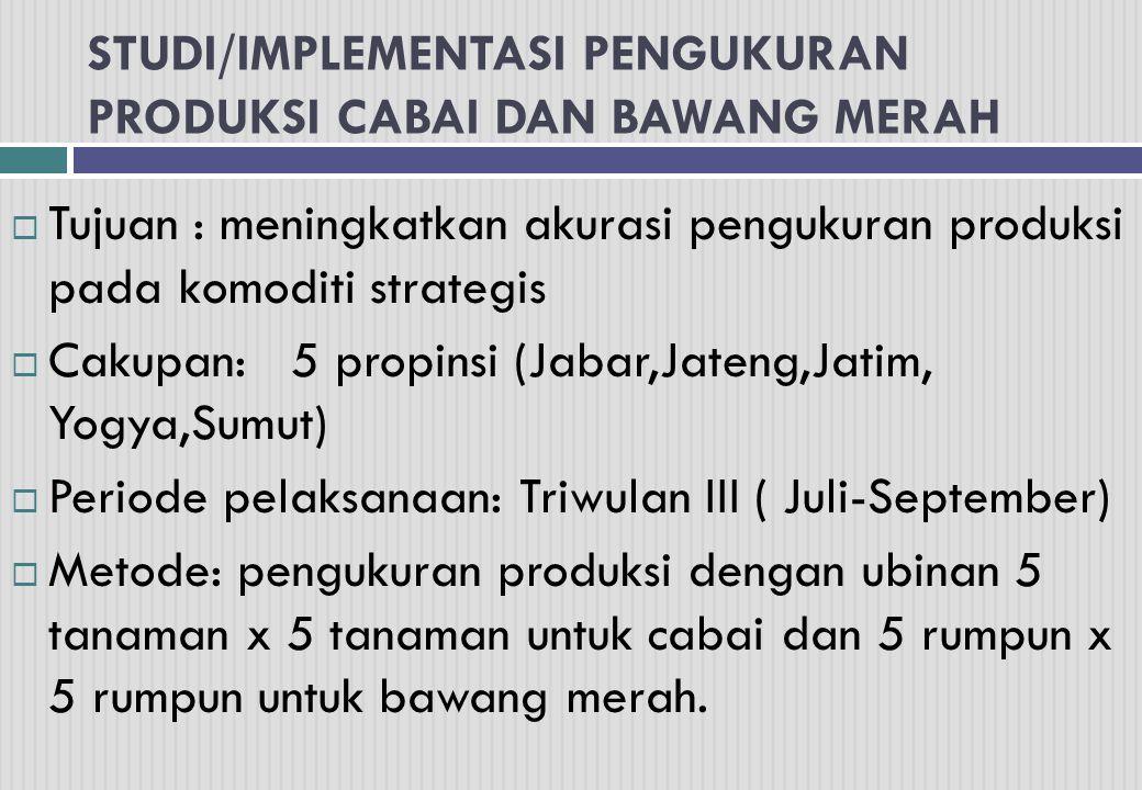STUDI/IMPLEMENTASI PENGUKURAN PRODUKSI CABAI DAN BAWANG MERAH  Tujuan : meningkatkan akurasi pengukuran produksi pada komoditi strategis  Cakupan: 5