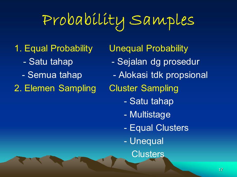 17 Probability Samples 1. Equal Probability Unequal Probability - Satu tahap - Sejalan dg prosedur - Semua tahap - Alokasi tdk propsional 2. Elemen Sa
