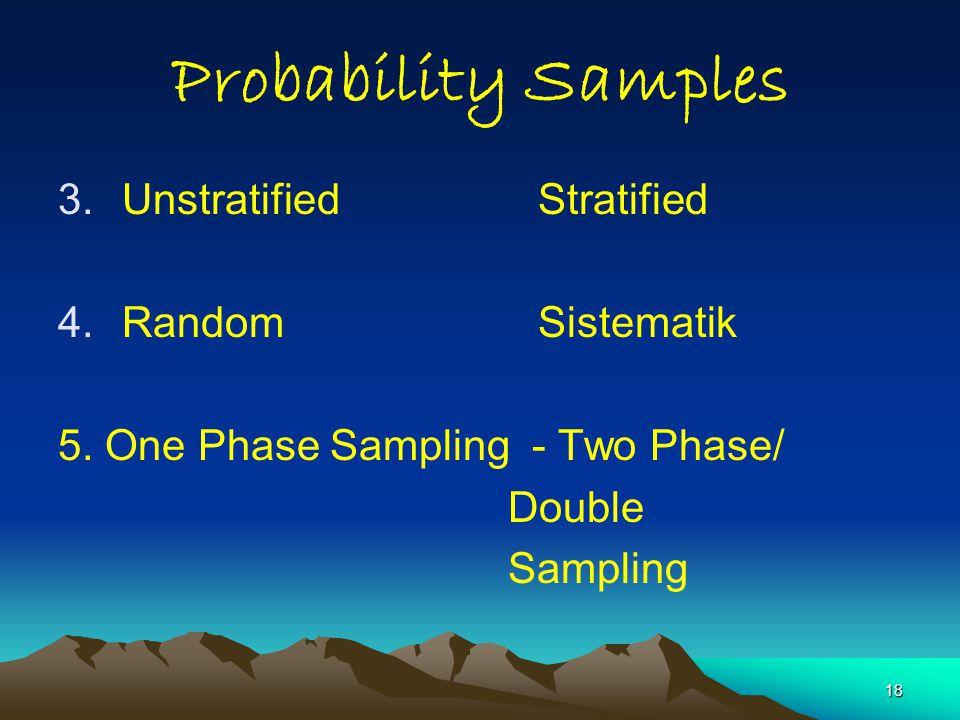 18 Probability Samples 3.UnstratifiedStratified 4.RandomSistematik 5. One Phase Sampling - Two Phase/ Double Sampling